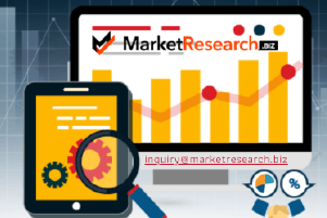 Post Covid-19 Update on Global Laser Marking Machine Market Research Report 2021